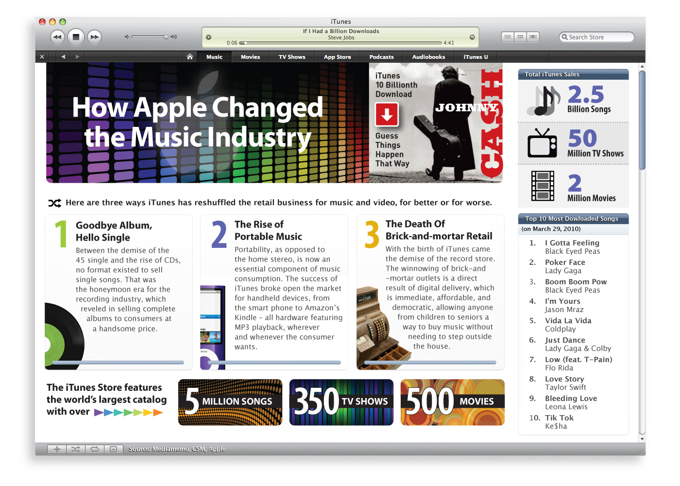 New Mac Online > Featured Articles > Apple's Reign Over the Music Industry