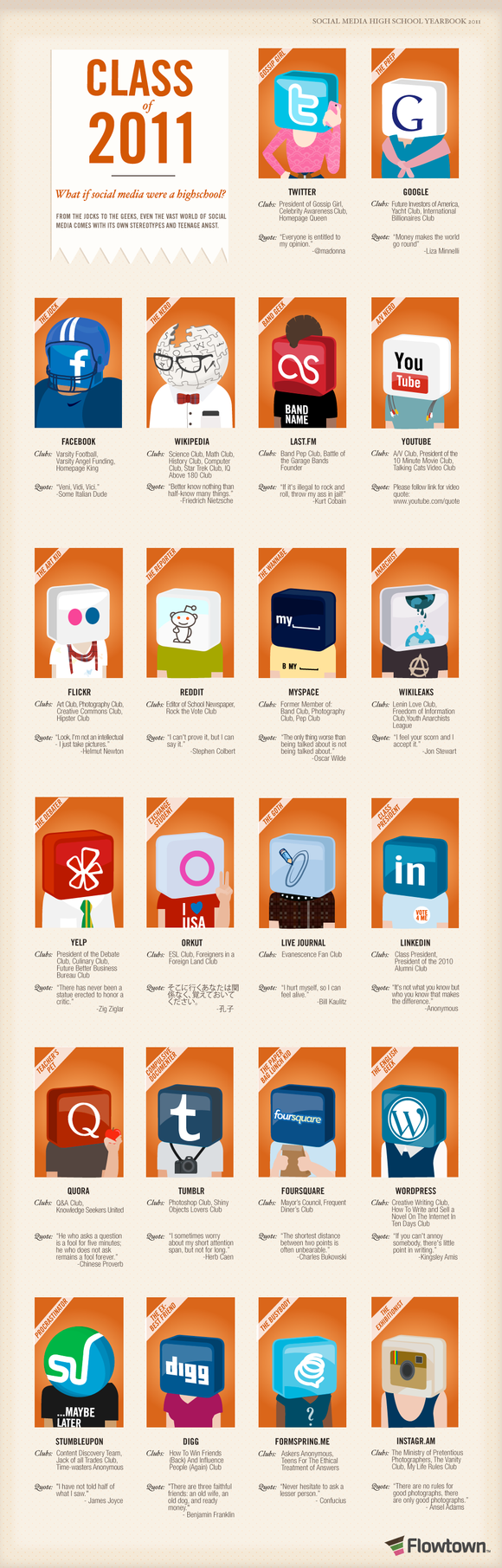 Infographic: If Social Media