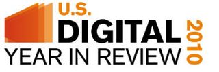 Comscore.digital.year.review