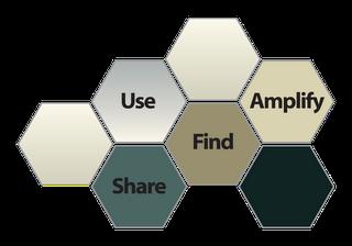 image from www.learningregistry.org